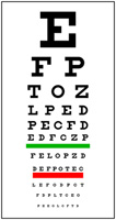 eye_doctor_exam_chart